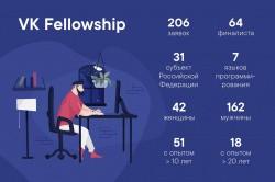 Двое преподавателей САФУ стали стипендиатами программы VK Fellowship 2019