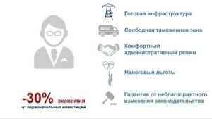 Татарстан – Архангельск: возможность создания особой экономической зоны обсудили в правительстве региона