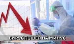 Наминувшей неделе статистика заболеваемости коронавирусом вАрхангельской области пошла наспад