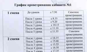 Учебные заведения Архангельска учатся работать по-новому