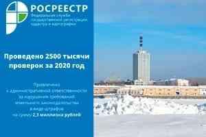 Росреестр провёл 2500 проверок в Архангельской области за 2020 год