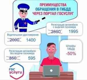 Госуслуги для водителей - удобнее в электронном виде
