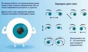 В Архангельской городской больнице №4 продолжает работу школа для больных глаукомой