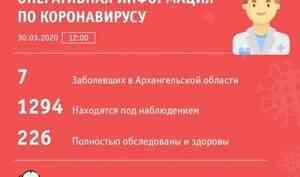 В Архангельской области семь заболевших коронавирусом