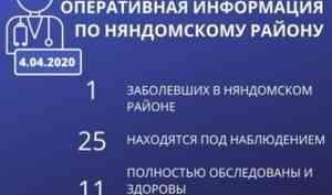 Администрация Няндомского района сообщила об одном заболевшем коронавирусом в районе
