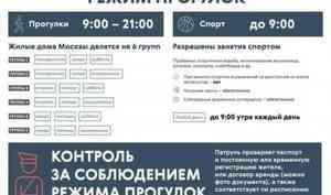1583 заболевших, 11 человек на ИВЛ: хроники коронавируса в Архангельской области 28 мая