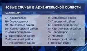 За последние сутки в регионе 249 новых случаев заболевания ковидом
