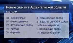 Последние данные по ситуации с коронавирусом в Архангельской области