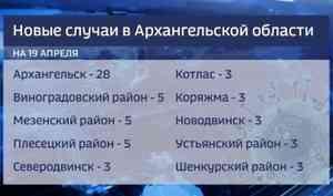 За последние сутки в регионе выявлено 72 новых случая коронавируса