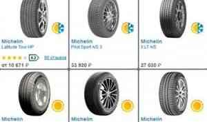 Об особенностях выбора зимнего комплекта резины для автомобиля